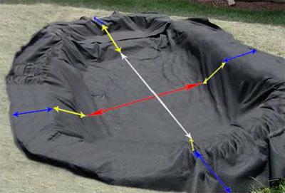 Como medir la lona de un estanque